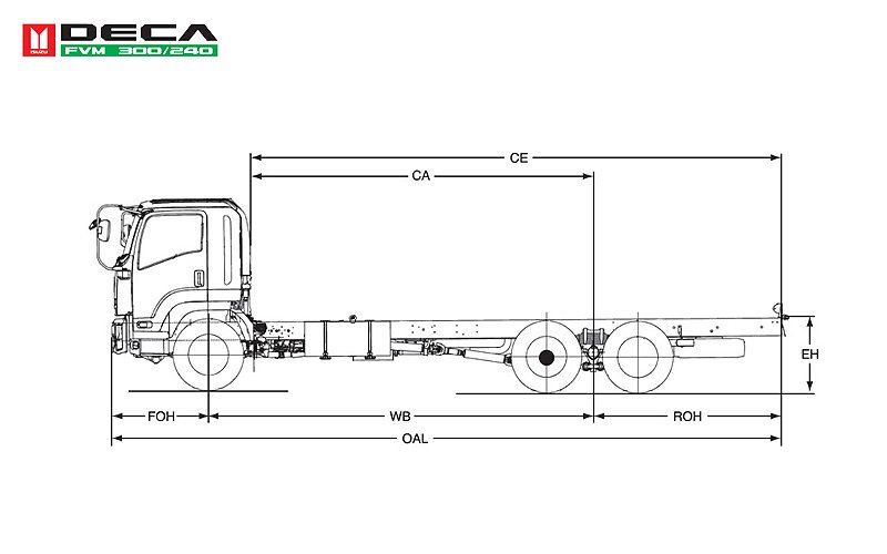 DECA-FVM300_240_2