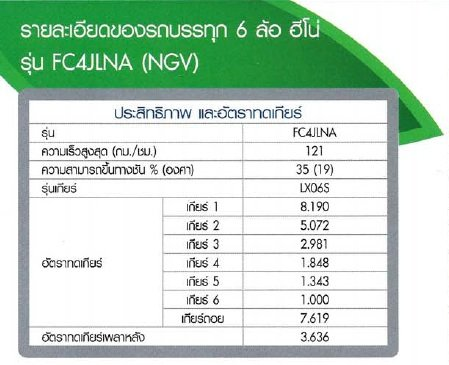 FC4JLNA2