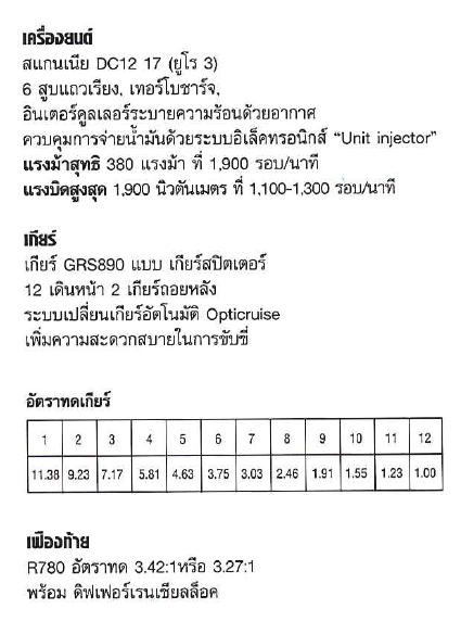 P380LA6x2MNA3