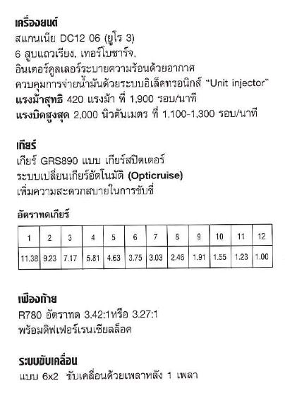 P420LA6x2MNA3