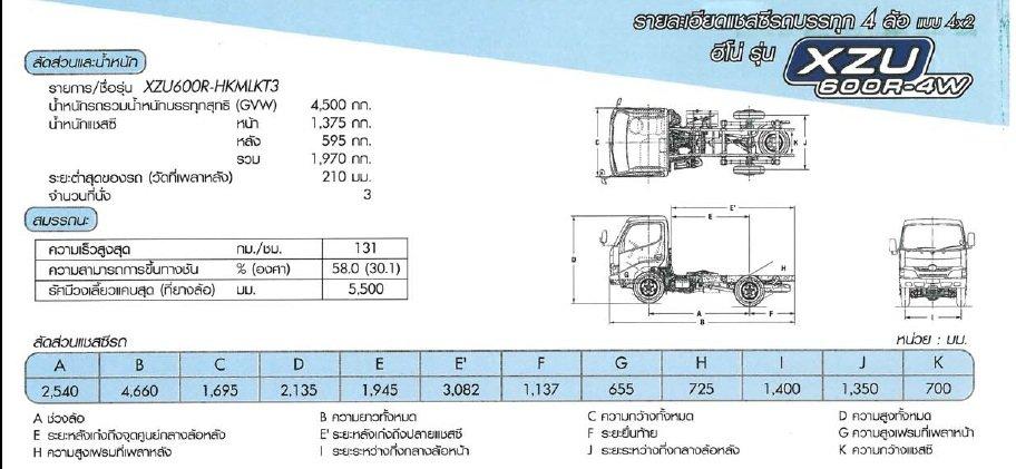 XZU600R-4W1