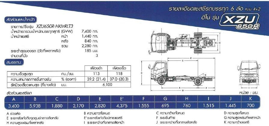 XZU650R1