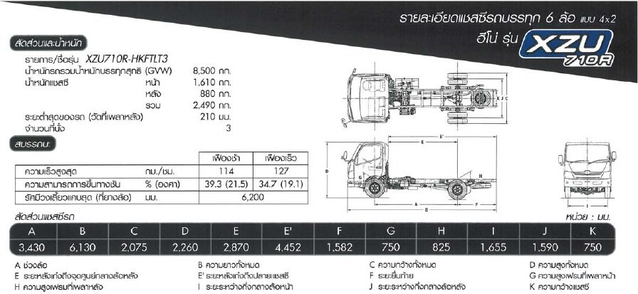 XZU710R1
