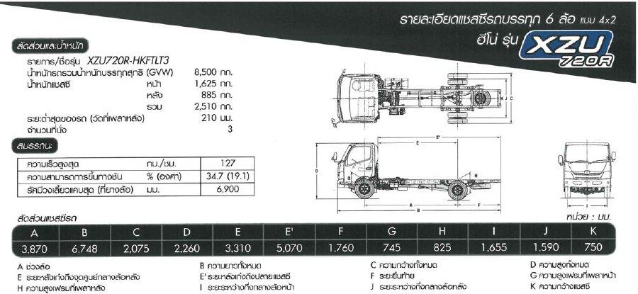 XZU720R1