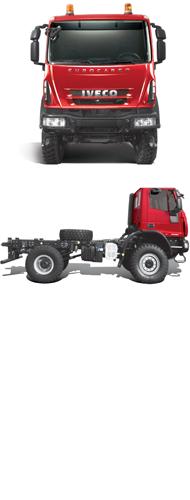 รีวิวรถบรรทุก IVECO รุ่น Eurocargo 4 x 4 Range