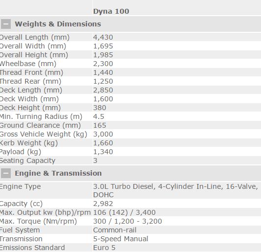 รีวิว รถบรรทุก Toyota รุ่น Dyna