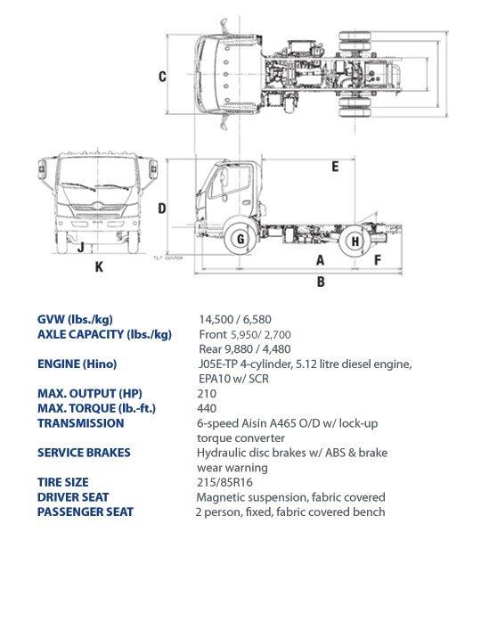 รีวิว รถบรรทุก Hino รุ่น 155 ใหม่ 2015