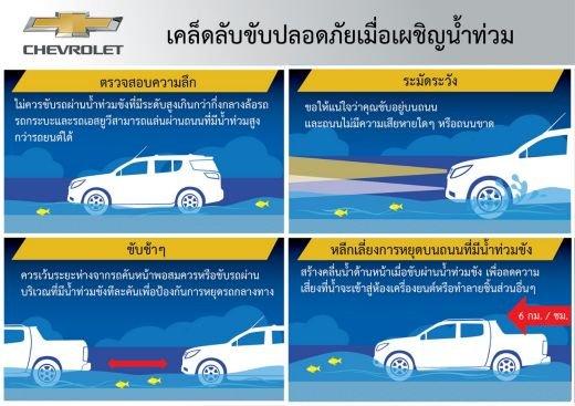 ขับรถอย่างไรให้ปลอดภัยหากเจอน้ำท่วม