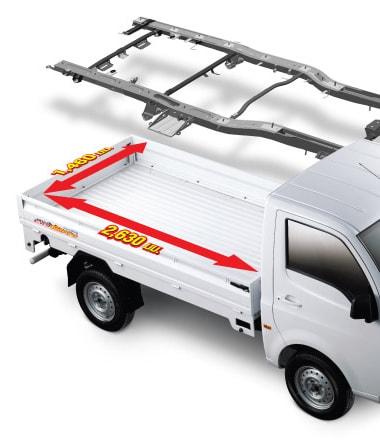 รีวิวรถบรรทุกขนาดเล็ก TATA ซูเปอร์ เอซ มินต์-01-min