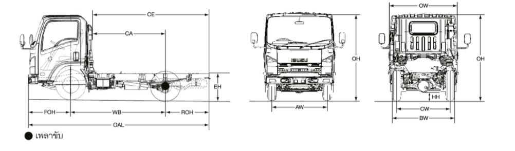 ขนาดรถบรรทุก ISUZU NLR130