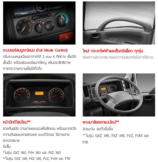 แชชซี รถบรรทุกใหม่ Isuzu FTR King of Truck 2018